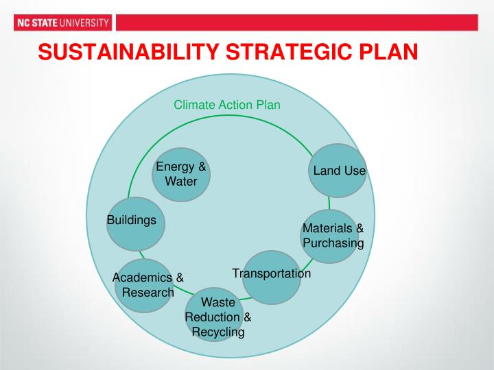 Sustainability strategic plan