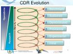 cdr evolution