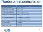 ceres fm6 top level requirements
