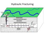 hydraulic fracturing1