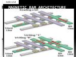 magnetic ram architecture