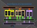 block diagram of a microcontroller