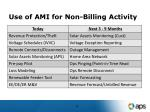 use of ami for non billing activity