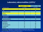 laboratory abnormalities 35 11