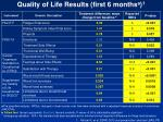 quality of life results first 6 months a 1
