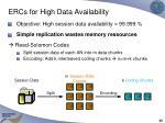 ercs for high data availability1