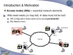 introduction motivation2