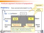 predicate argument structure of prepositions