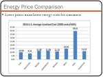 energy price comparison