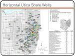 horizontal utica shale wells