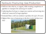 hydraulic fracturing gas production