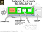 sustainment requirements calculation example vehicle maintenance shop