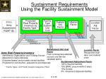 sustainment requirements using the facility sustainment model
