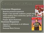 categorize types of magazines