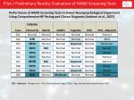 pilot preliminary results evaluation of hand screening tools1