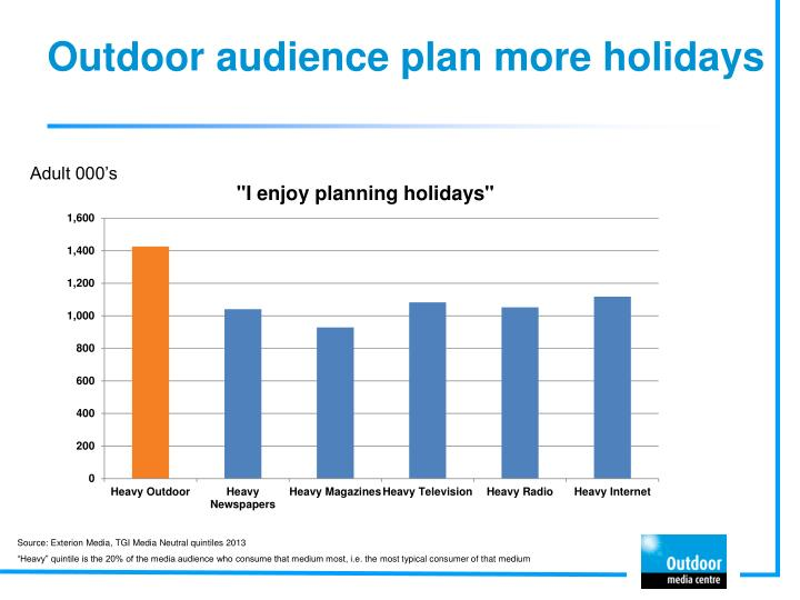 Outdoor audience plan more holidays