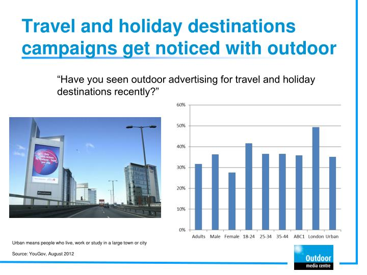 Travel and holiday destinations campaigns get noticed with outdoor
