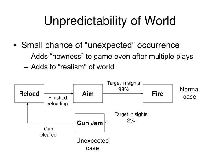 Unpredictability of World