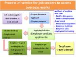 process of service for job seekers to access overseas works