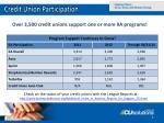 credit union participation