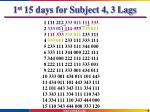 1 st 15 days for subject 4 3 lags