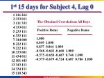 1 st 15 days for subject 4 lag 0
