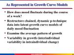 as represented in growth curve models