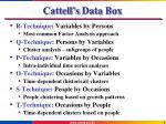 cattell s data box1