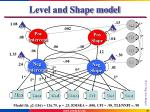 level and shape model