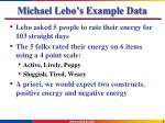 michael lebo s example data