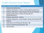 grade content areas tested