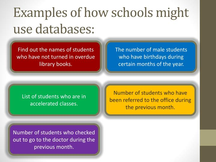 Examples of how schools might use databases: