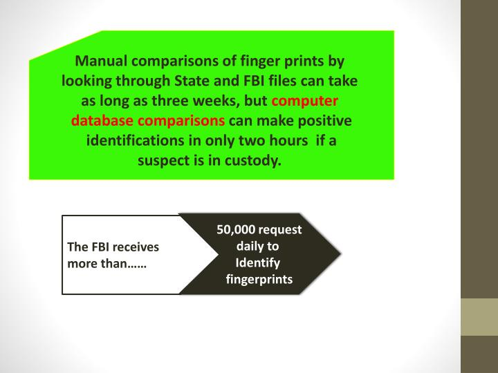 Manual comparisons of finger prints by