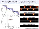 afm ising model with a longitudinal field 6 ions