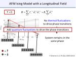 afm ising model with a longitudinal field4
