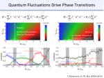 quantum fluctuations drive phase transitions