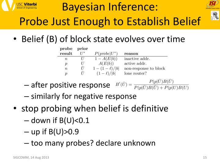 Bayesian Inference: