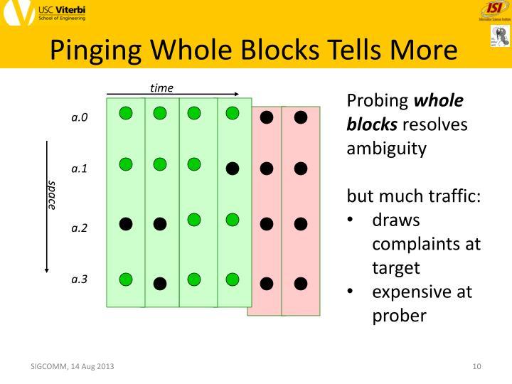 Pinging Whole Blocks Tells More