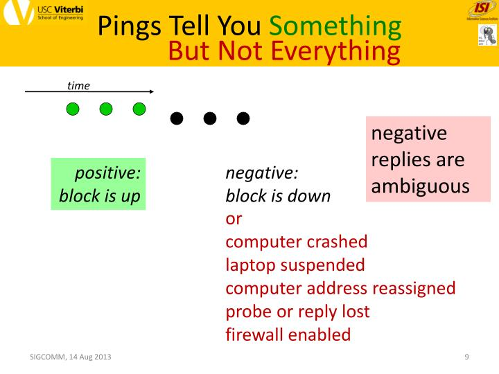 Pings Tell You