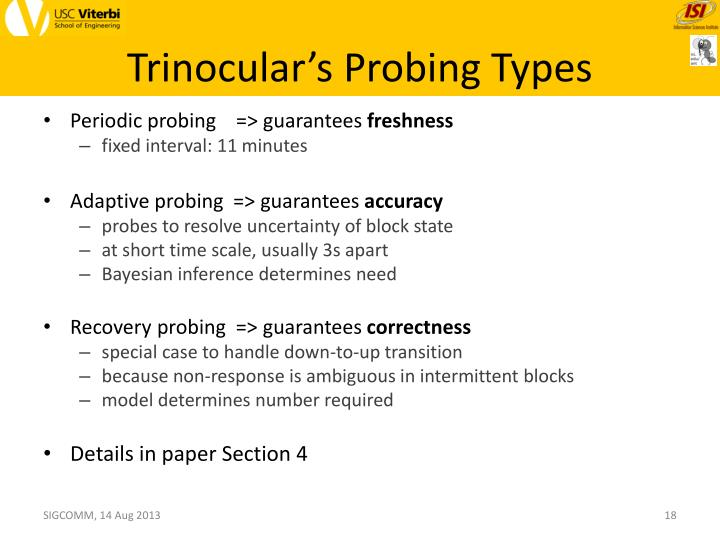 Trinocular's Probing Types