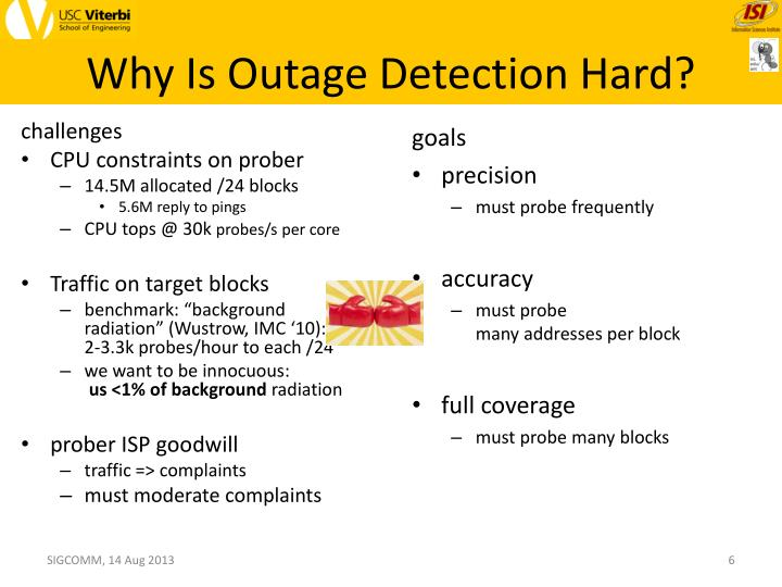 Why Is Outage Detection Hard?
