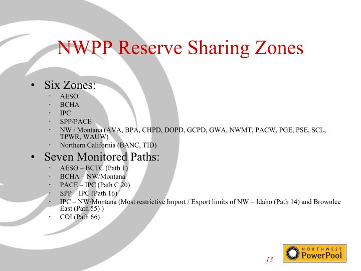 NWPP Reserve Sharing Zones