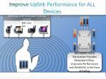 improve uplink performance for all devices redundant transceiver to optimize uplink