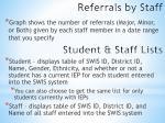 student staff lists