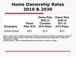 home ownership rates 2010 2030
