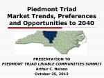 piedmont triad market trends preferences and opportunities to 2040