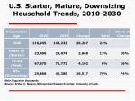u s starter mature downsizing household trends 2010 2030