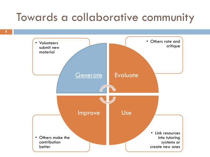 Towards a collaborative community