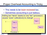 proper overhead accounting is tricky1