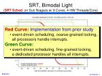 srt bimodal light srt sched on sun niagara w 8 cores 4 hw threads core